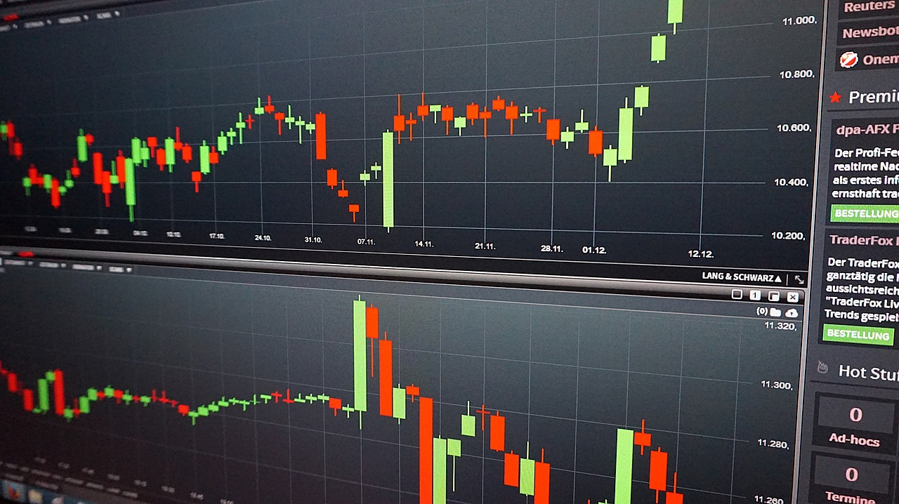 Types of binary option trading contracts