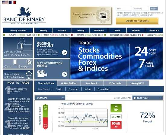 Banc de binary demo trading